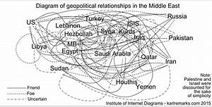 The Confused Person U0026 39 S Guide To Middle East Conflict