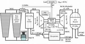 Diagram Nuclear Power Plant Design