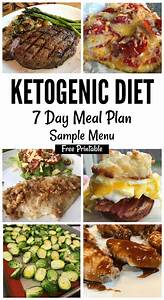 Keto Sample Menu 7 Day Plan