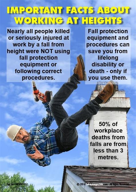 working  height safety poster important facts