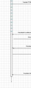 Visio 2010 Uml Sequence Diagram