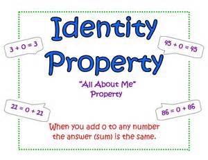 Math Identity Property of Addition