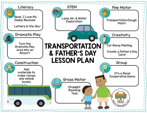 transportation pre k printable 186 | transportation and father s day preschool lesson plan orig
