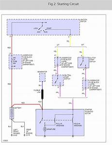 Is The Problem The Starter Or Starter Relay