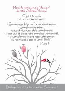 Arbre A Empreintes : panonceau explicatif pour votre arbre empreintes d co ~ Farleysfitness.com Idées de Décoration