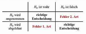 Fehler 1 Art Berechnen : beurteilende statistik 2 2 mathe kursseite ~ Themetempest.com Abrechnung