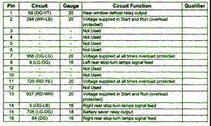 Carfusebox  Central Junction Fuse Box Diagram For 2005