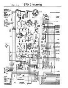 70 chevelle wiring diagram 70 image wiring diagram similiar diagram of 1970 nova keywords on 70 chevelle wiring diagram