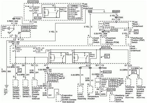 Freightliner Cascadium Wiring Diagram by 2001 Freightliner Century Wiring Diagrams Fuse Box And