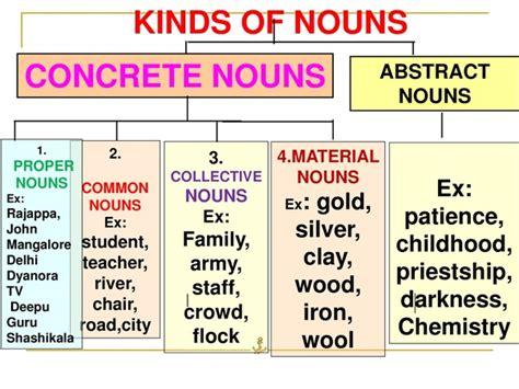 difference  noun proper noun