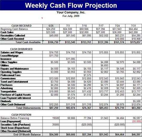 weekly cash flow projection  images cash flow