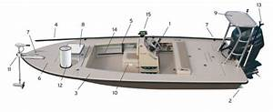 Guide To Get Fishing Boat Building