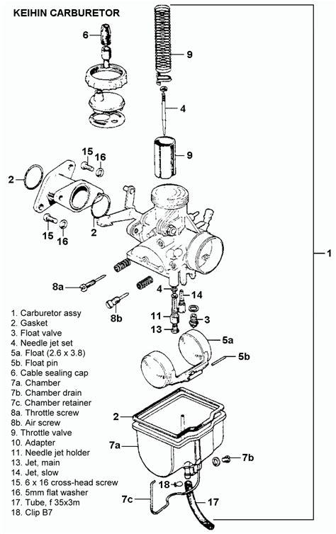 Carb Parts Identification