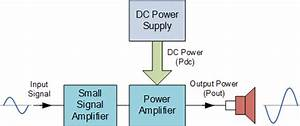 Consider An Amplifier Circuit Using A Transistor  The