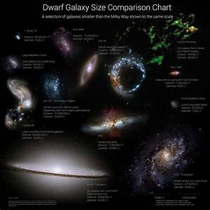 Images Of Dwarf Galaxies