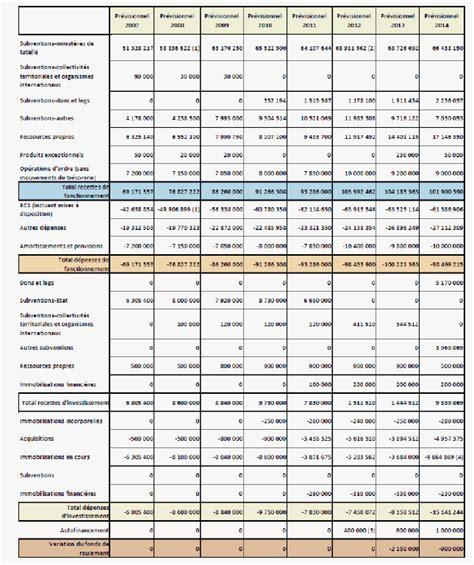 bureau des etudiants n 2232 rapport d 39 information de m françois cornut