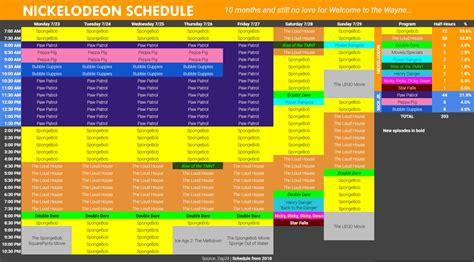 Nickelodeon Schedule Archive Reboot