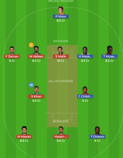 dream11 prediction today everything about dream11 app