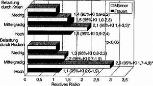 Body Mass Index Berechnen Nach Alter : umwelt online gonarthrose durch eine t tigkeit im knien oder vergleichbarer kniebelastung mit ~ Themetempest.com Abrechnung