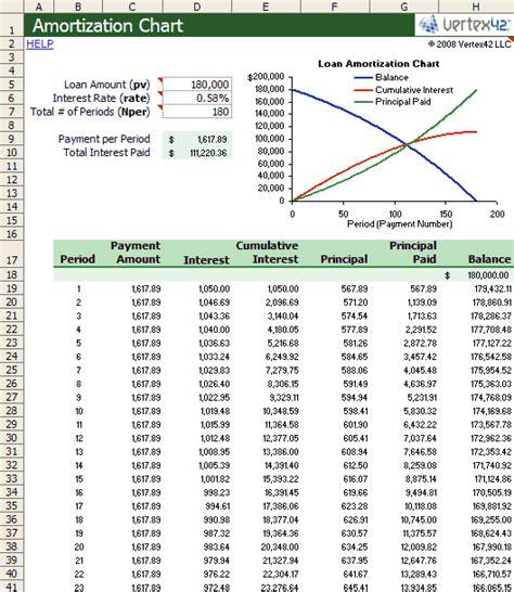 mortgage amortization table excel amortization chart template create a simple amortization