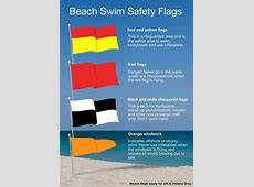 Ten Simple Tips for Water Safety at the Beach