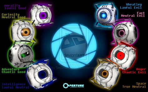Portal Personality Core Alignments By Cedshadowborn On
