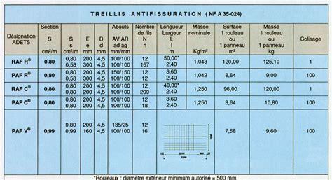 nouveau dtu  dallages la gamme de treillis soudes