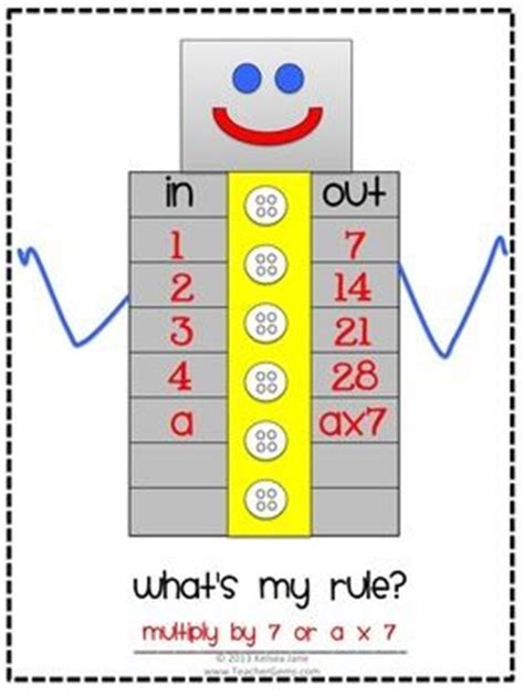 in and out rule math worksheets 17 best images about 4 oa 5 number and shape patterns on