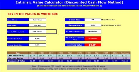 Intrinsic Value Calculator Excel Template Choice Image