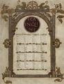 Lothair Gospels Paris BN 849/51 f12r Canon table 116 ...