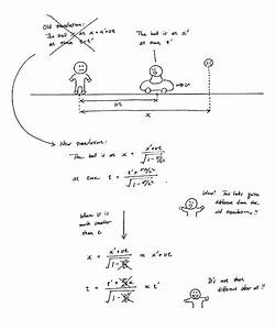 Special Relativity   Section 8