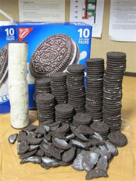 Can't. Stop. Puking: Super Stacked OREO   Geekologie