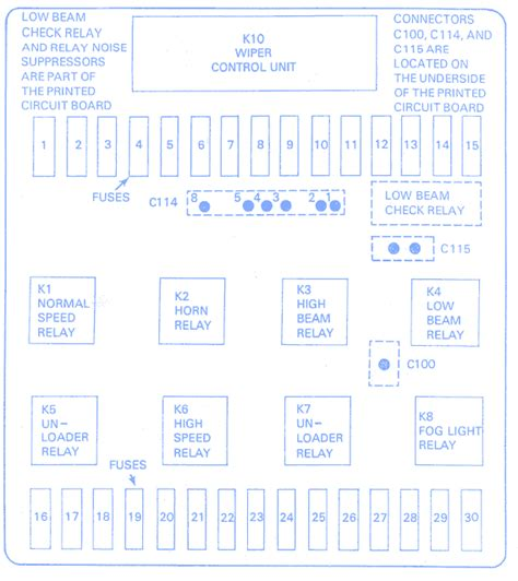 bmw   fuse boxblock circuit breaker diagram