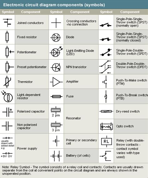 symbols  pinterest