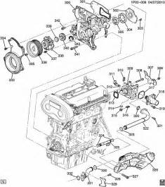 similiar chevrolet engine diagram keywords 2004 chevy bu coolant temp sensor on chevy cruze engine diagram