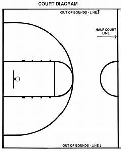 33 Half Court Basketball Diagram