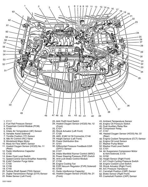 similiar 97 lincoln continental engine diagram keywords 1997 lincoln continental wiring diagram 1997 lincoln continental