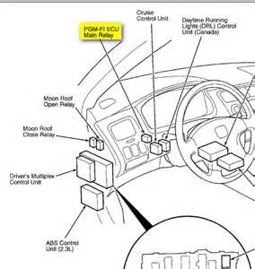 similiar 99 honda accord fuel pump relay location keywords 1996 honda accord lx fuel injection pgm main relay 2 2 liter