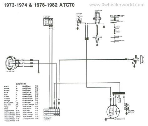 honda cl70 wiring diagram 110cc atv wiring diagram wiring