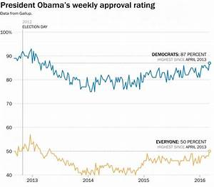 The Mad Professah Lectures: President Obama's Approval ...