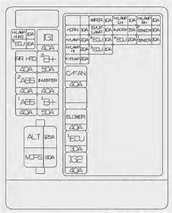 2009 Kia Rio Fuse Box Diagram