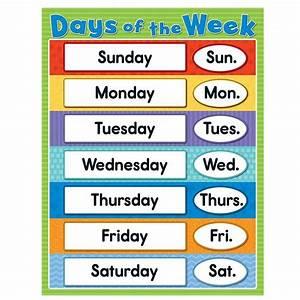 Days of the Week - Edwinno Blogs