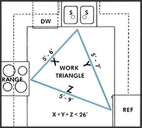 kitchen design work triangle haus bauen kitchen design guidelines work triangle 4615
