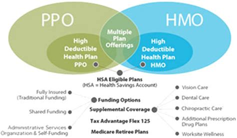 medicare health insurance  simple terms