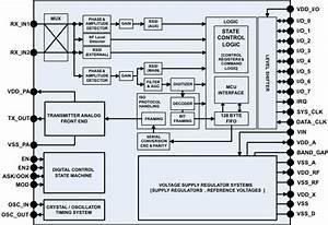 Fm Transceiver Block Diagram