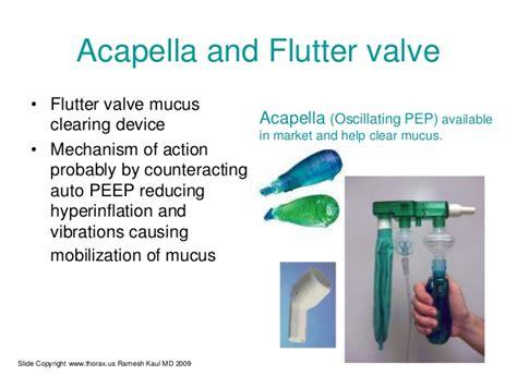 acapella use related keywords acapella use