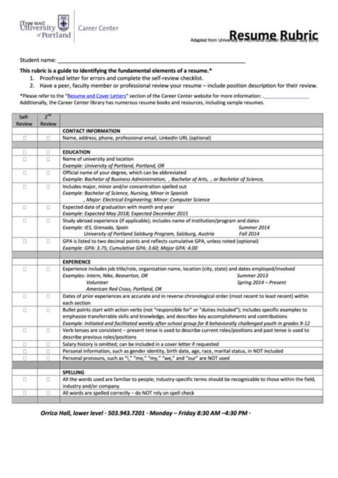 Chronological Resume Rubric by Resume Rubric Template Printable Pdf