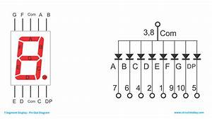 Seven Segment Display Operation By Using Atmega32 And