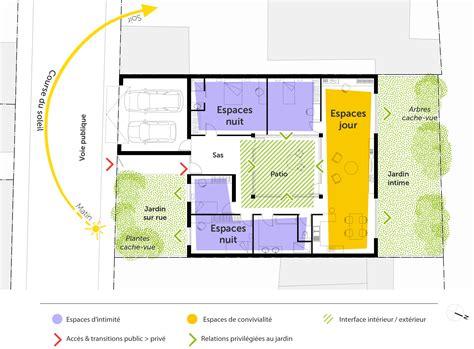 plan de maison plein pied gratuit 3 chambres plan maison plain pied 4 chambres ooreka