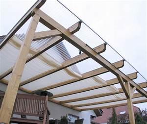 Wintergarten Ohne Glasdach : glasdach sonnensegel 96x220 cm uni faltsonnensegel ~ Sanjose-hotels-ca.com Haus und Dekorationen